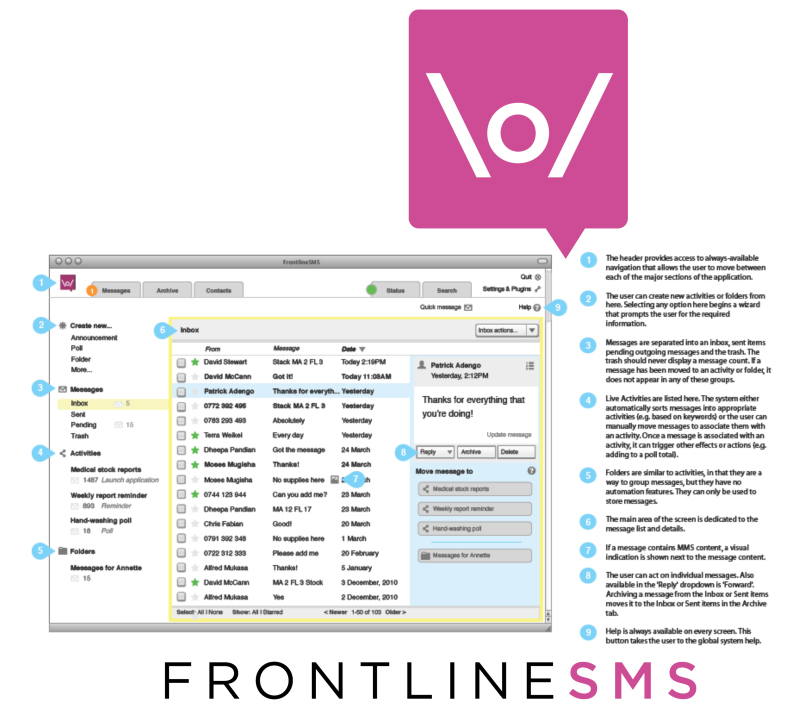 FrontLine SMS Screen Shot