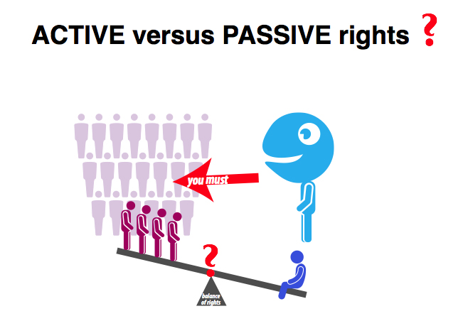 Active versus Passive RIghts