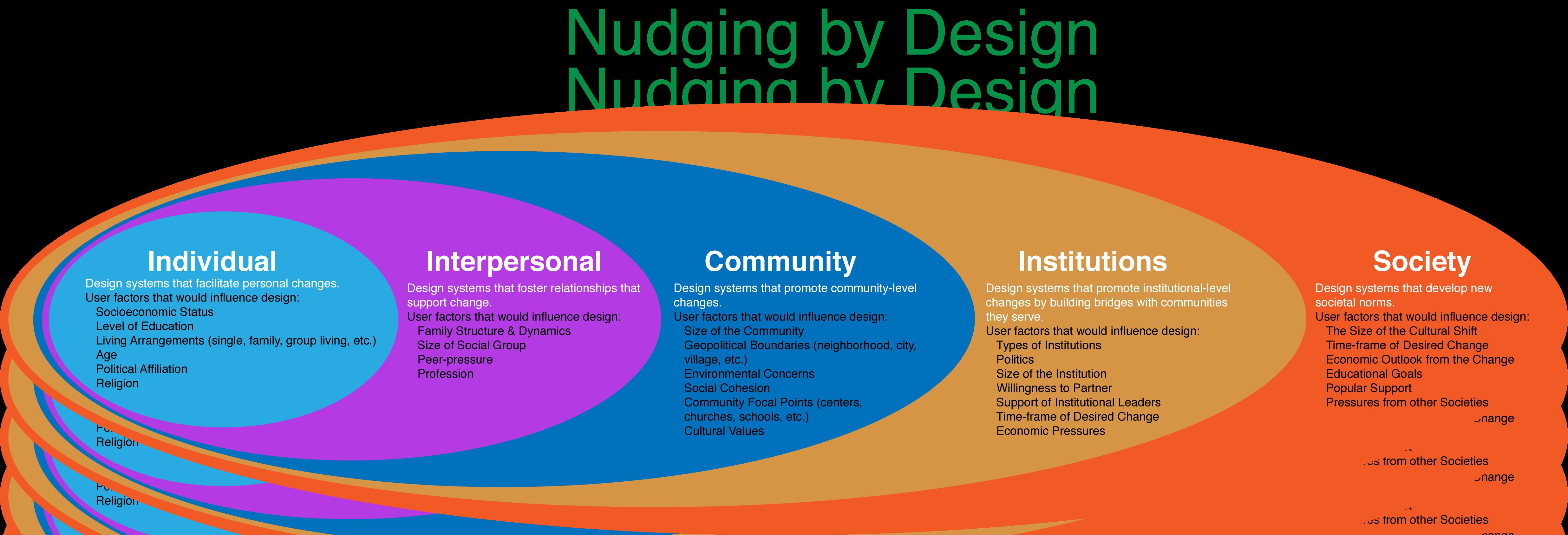 design for social good