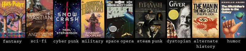 Fiction Genre covers